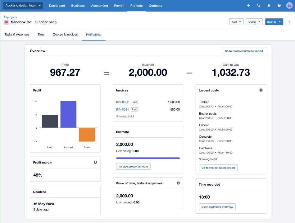 Xero profitability dashboard