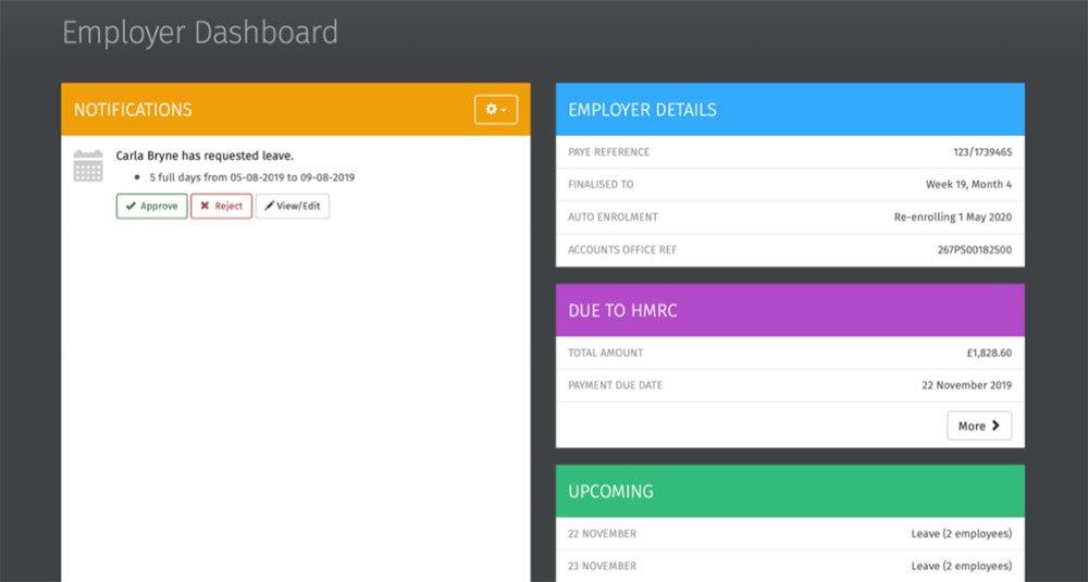 Employer dashboard