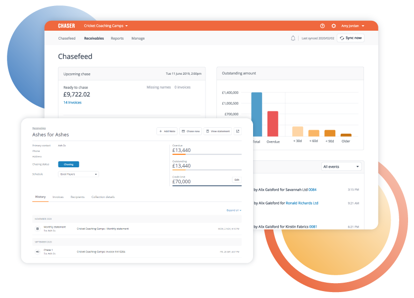 Chaser centralized CRM